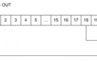 Что делать, если неверная карта «conax» не подключает сигнал «телекарты»