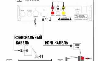 Как подключить цифровые каналы на приставке орбита: инструкция по настройке